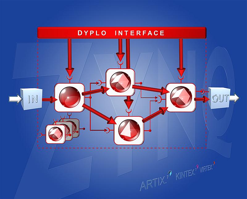 Dyplo image 03